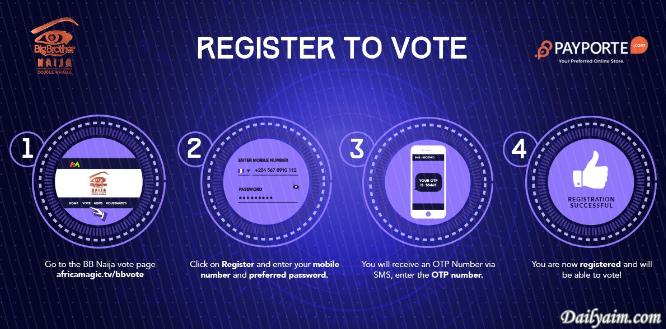 How To Vote On BBNaija Housemate Via WeChat, via SMS & website